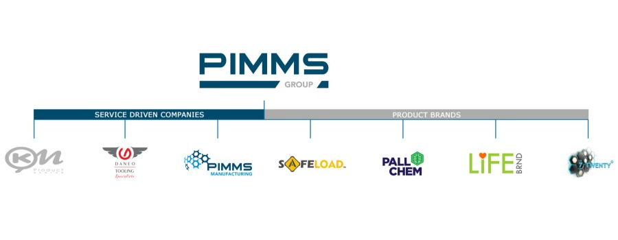 pimms group structure